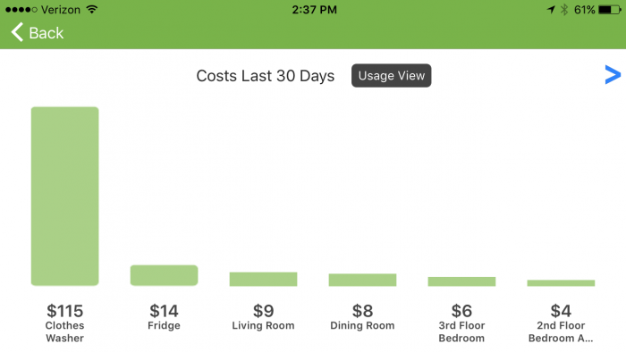 SiteSage for Homes energy costs